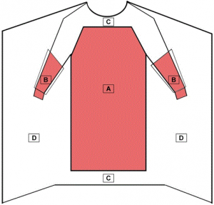 diagram of gown